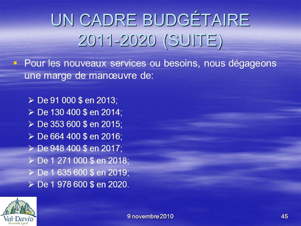 9 novembre 201045 UN CADRE BUDGÉTAIRE 2011-2020 (SUITE) Pour les nouveaux services ou besoins, nous dégageons une marge de manœuvre de: De 91 000 $ en