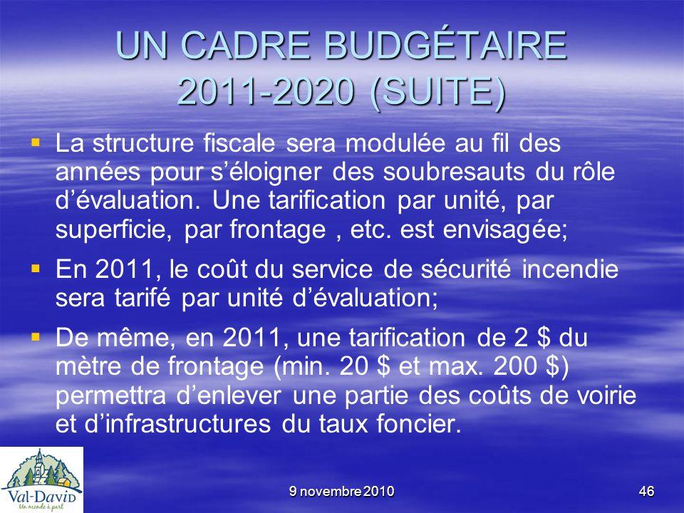 9 novembre 201046 UN CADRE BUDGÉTAIRE 2011-2020 (SUITE) La structure fiscale sera modulée au fil des années pour séloigner des soubresauts du rôle dév