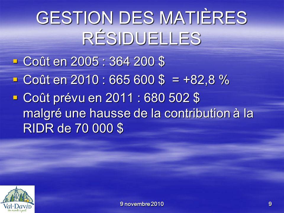9 novembre 20109 GESTION DES MATIÈRES RÉSIDUELLES Coût en 2005 : 364 200 $ Coût en 2005 : 364 200 $ Coût en 2010 : 665 600 $ = +82,8 % Coût en 2010 :