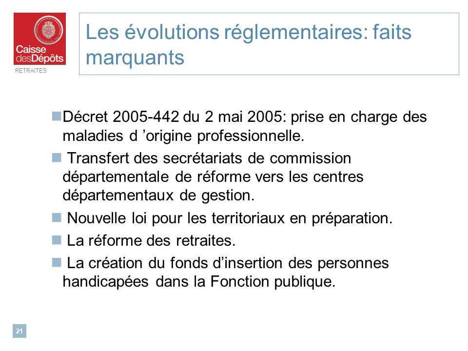 RETRAITES 21 Les évolutions réglementaires: faits marquants Décret 2005-442 du 2 mai 2005: prise en charge des maladies d origine professionnelle. Tra