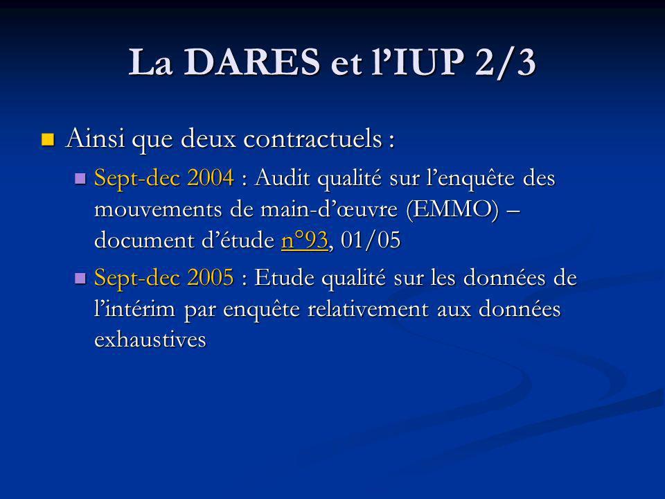 La DARES et lIUP 2/3 Ainsi que deux contractuels : Ainsi que deux contractuels : Sept-dec 2004 : Audit qualité sur lenquête des mouvements de main-dœuvre (EMMO) – document détude n°93, 01/05 Sept-dec 2004 : Audit qualité sur lenquête des mouvements de main-dœuvre (EMMO) – document détude n°93, 01/05n°93 Sept-dec 2005 : Etude qualité sur les données de lintérim par enquête relativement aux données exhaustives Sept-dec 2005 : Etude qualité sur les données de lintérim par enquête relativement aux données exhaustives