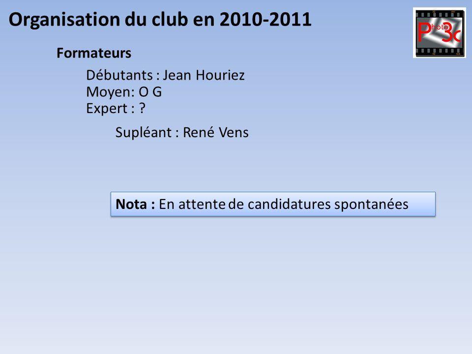 Organisation du club en 2010-2011 Débutants : Jean Houriez Formateurs Moyen: O G Expert : ? Supléant : René Vens Nota : En attente de candidatures spo
