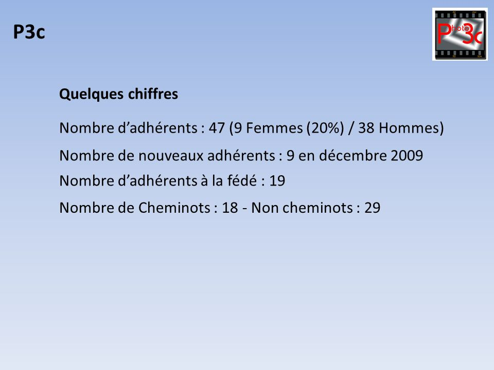 P3c Nombre dadhérents : 47 (9 Femmes (20%) / 38 Hommes) Quelques chiffres Nombre de nouveaux adhérents : 9 en décembre 2009 Nombre dadhérents à la fédé : 19 Nombre de Cheminots : 18 - Non cheminots : 29