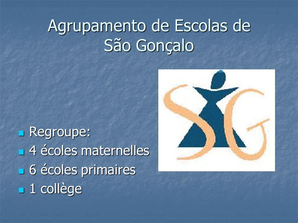 Agrupamento de Escolas de São Gonçalo Regroupe: Regroupe: 4 écoles maternelles 4 écoles maternelles 6 écoles primaires 6 écoles primaires 1 collège 1