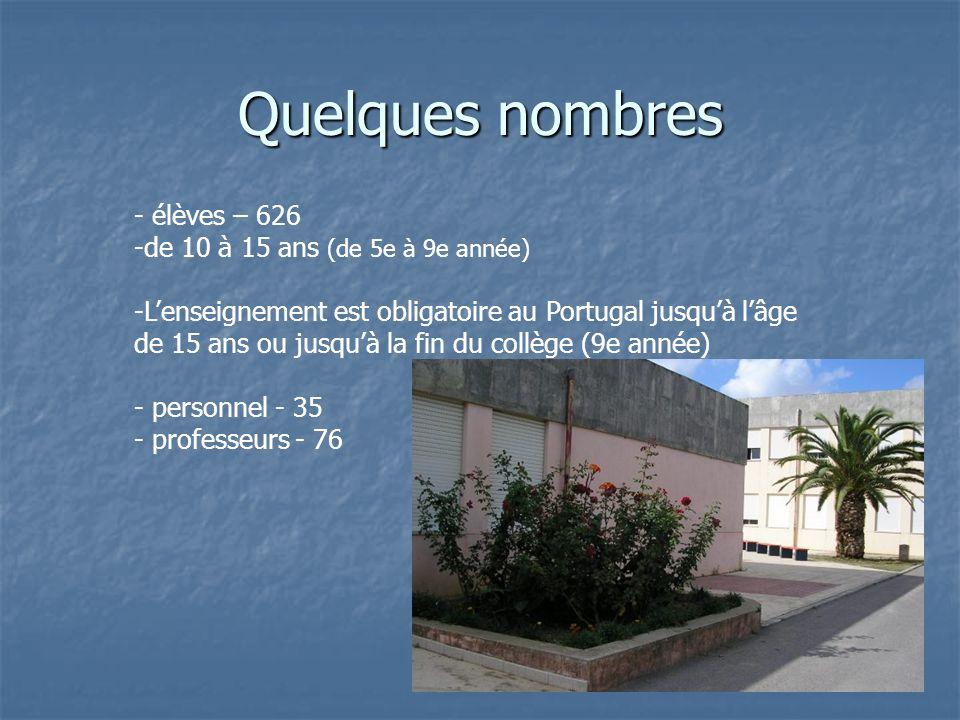Quelques nombres - élèves – 626 -de 10 à 15 ans (de 5e à 9e année) -Lenseignement est obligatoire au Portugal jusquà lâge de 15 ans ou jusquà la fin d