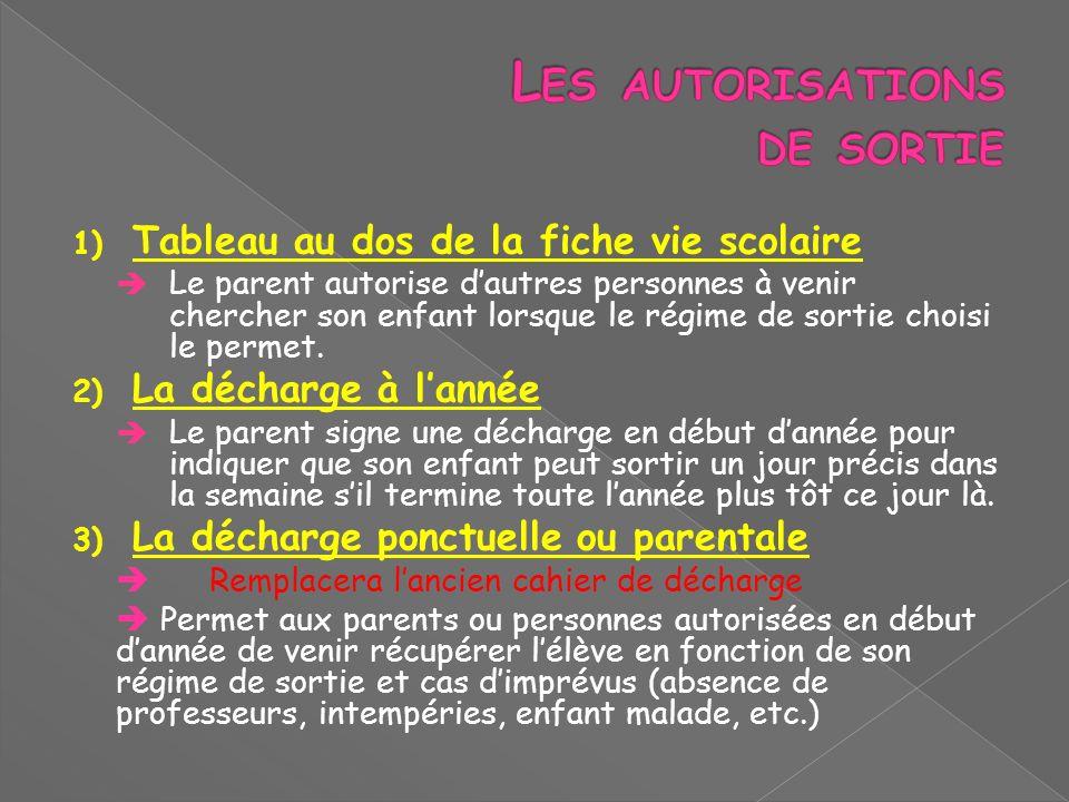 1) Tableau au dos de la fiche vie scolaire Le parent autorise dautres personnes à venir chercher son enfant lorsque le régime de sortie choisi le permet.