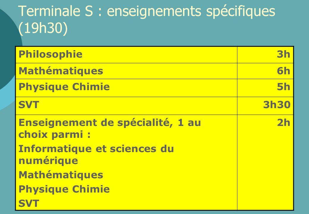 Terminale S : enseignements spécifiques (19h30) Philosophie3h Mathématiques6h Physique Chimie5h SVT3h30 Enseignement de spécialité, 1 au choix parmi : Informatique et sciences du numérique Mathématiques Physique Chimie SVT 2h