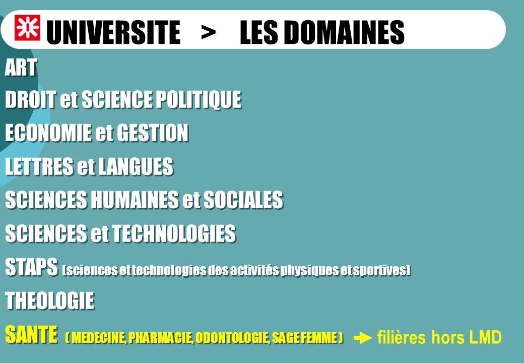 ART DROIT et SCIENCE POLITIQUE ECONOMIE et GESTION LETTRES et LANGUES SCIENCES HUMAINES et SOCIALES SCIENCES et TECHNOLOGIES STAPS (sciences et technologies des activités physiques et sportives) THEOLOGIE SANTE ( MEDECINE, PHARMACIE, ODONTOLOGIE, SAGE FEMME ) ART DROIT et SCIENCE POLITIQUE ECONOMIE et GESTION LETTRES et LANGUES SCIENCES HUMAINES et SOCIALES SCIENCES et TECHNOLOGIES STAPS (sciences et technologies des activités physiques et sportives) THEOLOGIE SANTE ( MEDECINE, PHARMACIE, ODONTOLOGIE, SAGE FEMME ) filières hors LMD UNIVERSITE > LES DOMAINES