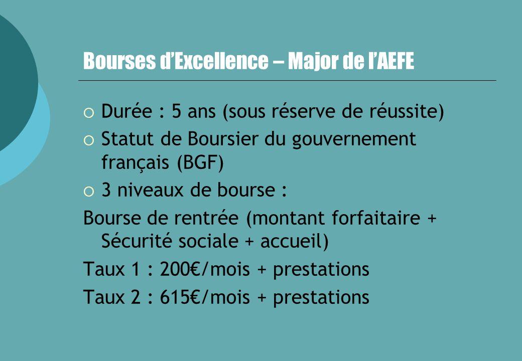 Bourses dExcellence – Major de lAEFE Durée : 5 ans (sous réserve de réussite) Statut de Boursier du gouvernement français (BGF) 3 niveaux de bourse : Bourse de rentrée (montant forfaitaire + Sécurité sociale + accueil) Taux 1 : 200/mois + prestations Taux 2 : 615/mois + prestations