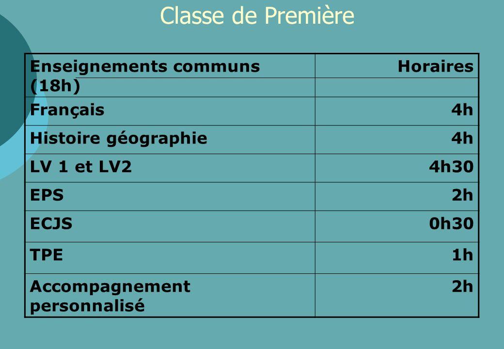 Enseignements communs (18h) Horaires Français4h Histoire géographie4h LV 1 et LV24h30 EPS2h ECJS0h30 TPE1h Accompagnement personnalisé 2h Classe de Première