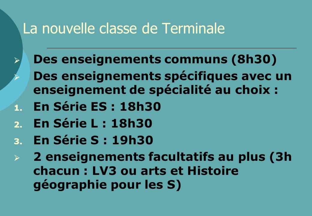Classe de Terminale Enseignements communs (8h30)Horaires LV1 et LV24h EPS2h ECJS0h30 Accompagnement personnalisé2h