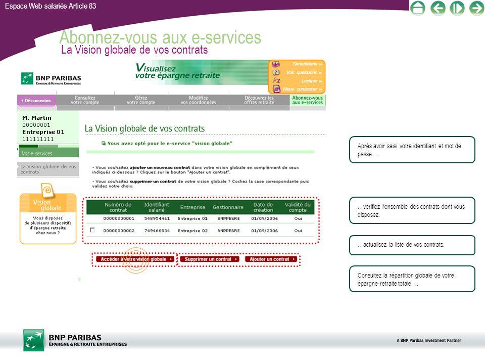 Espace Web salariés Article 83 Abonnez-vous aux e-services La Vision globale de vos contrats Après avoir saisi votre identifiant et mot de passe… M. M