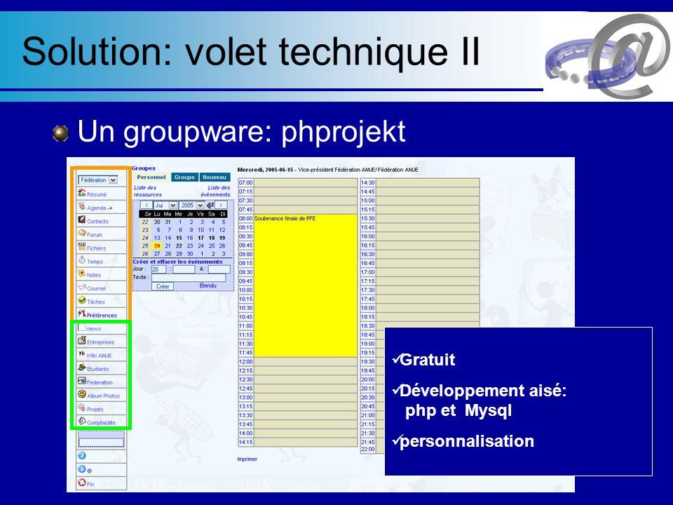 Solution: volet technique II Un groupware: phprojekt Gratuit Développement aisé: php et Mysql personnalisation