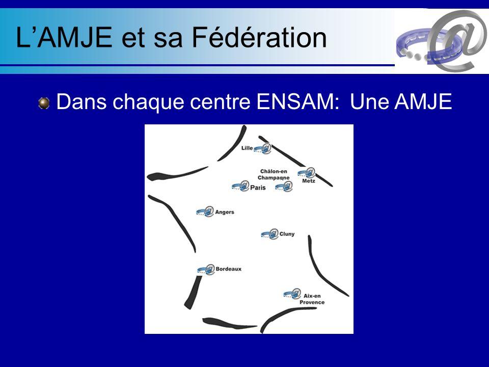 LAMJE et sa Fédération Dans chaque centre ENSAM:Une AMJE