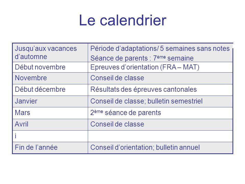 Le calendrier Résultats des épreuves cantonalesDébut décembre i Conseil de classeAvril Conseil dorientation; bulletin annuelFin de lannée 2 ème séance