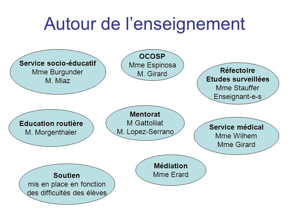 Autour de lenseignement OCOSP Mme Espinosa M. Girard Médiation Mme Erard Réfectoire Etudes surveillées Mme Stauffer Enseignant-e-s Education routière