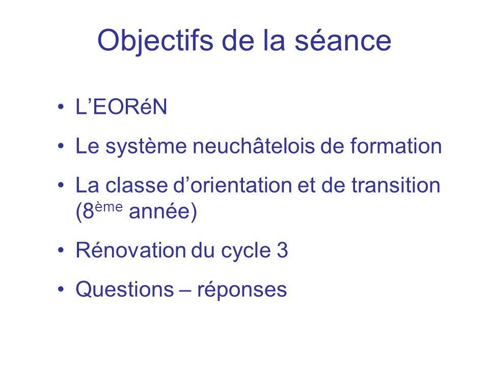 Objectifs de la séance LEORéN Le système neuchâtelois de formation La classe dorientation et de transition (8 ème année) Rénovation du cycle 3 Questio