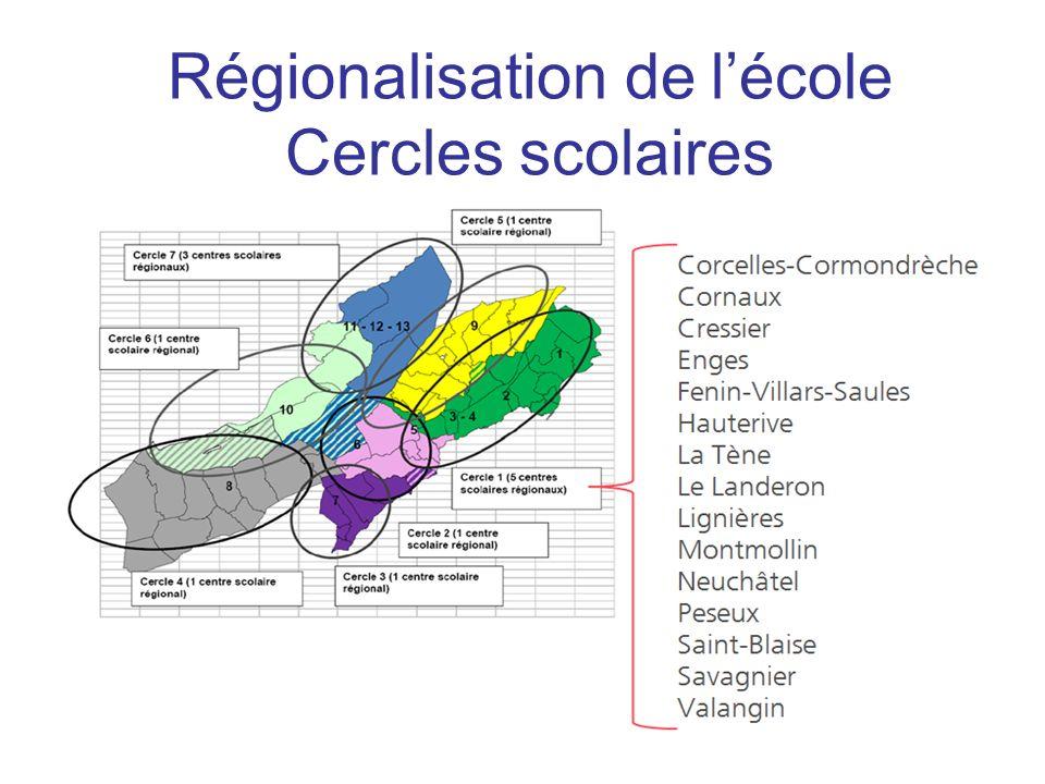 Régionalisation de lécole Cercles scolaires LEORéN Le système neuchâtelois de formation La classe dorientation et de transition (6ème année devient 8