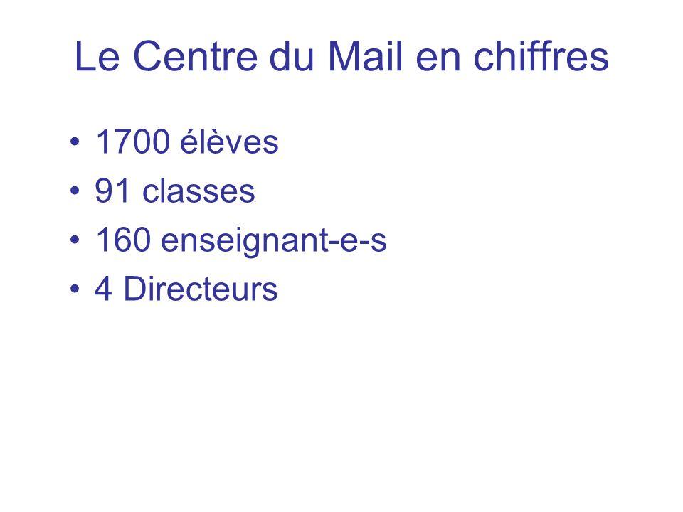 Le Centre du Mail en chiffres 1700 élèves 91 classes 160 enseignant-e-s 4 Directeurs