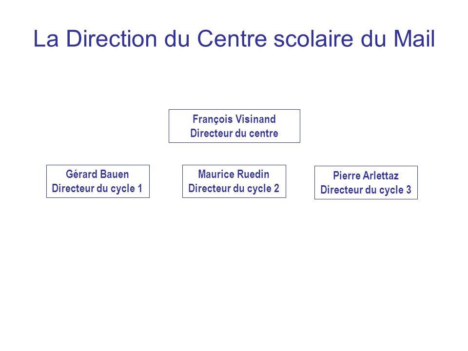 La Direction du Centre scolaire du Mail François Visinand Directeur du centre Gérard Bauen Directeur du cycle 1 Maurice Ruedin Directeur du cycle 2 Pi