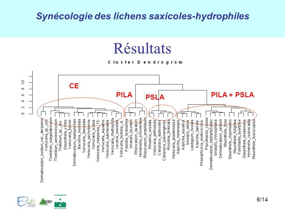 Synécologie des lichens saxicoles-hydrophiles 6/14 Résultats CE PILA PSLA PILA + PSLA