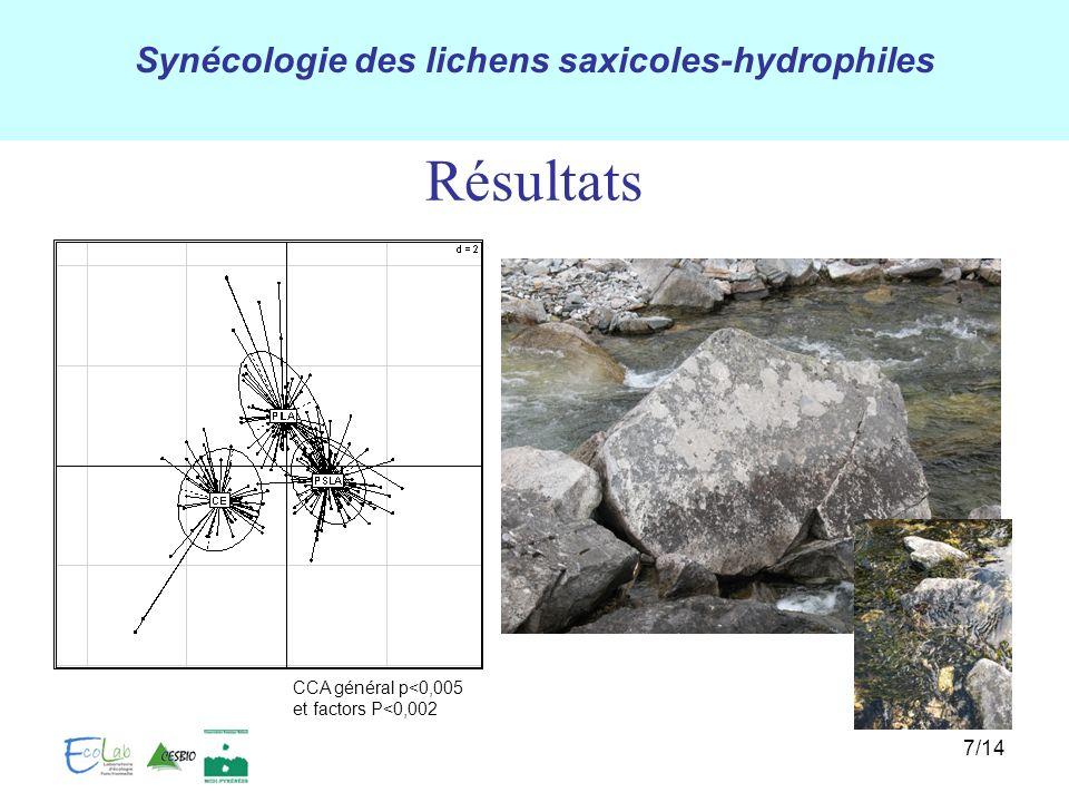 Synécologie des lichens saxicoles-hydrophiles 7/14 Résultats CCA général p<0,005 et factors P<0,002