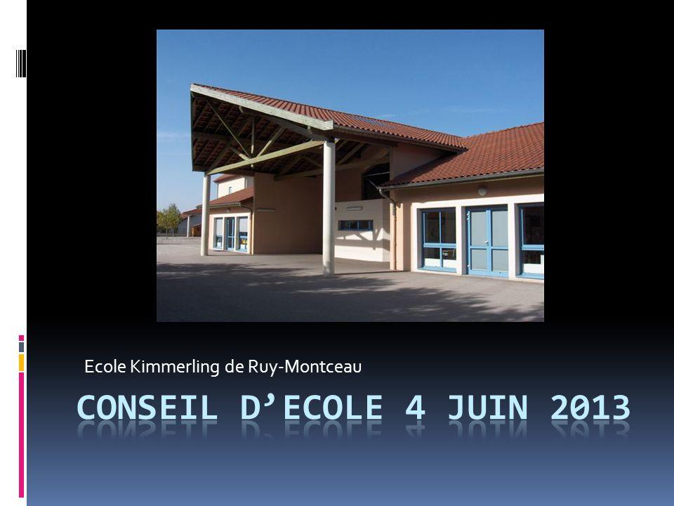 Ecole Kimmerling de Ruy-Montceau