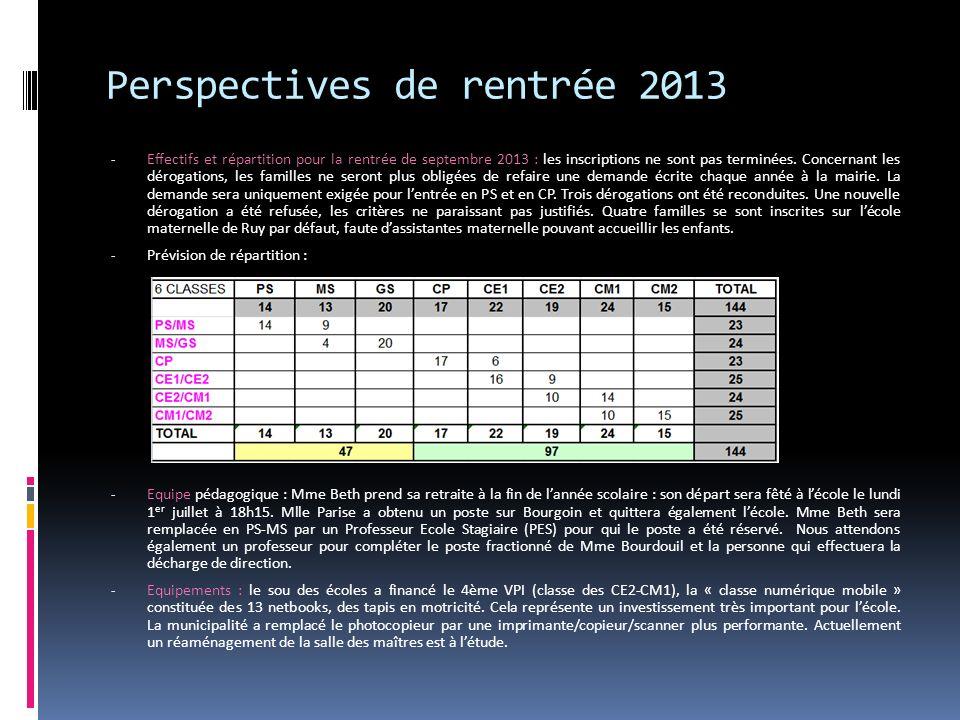 Perspectives de rentrée 2013 - Effectifs et répartition pour la rentrée de septembre 2013 : les inscriptions ne sont pas terminées. Concernant les dér