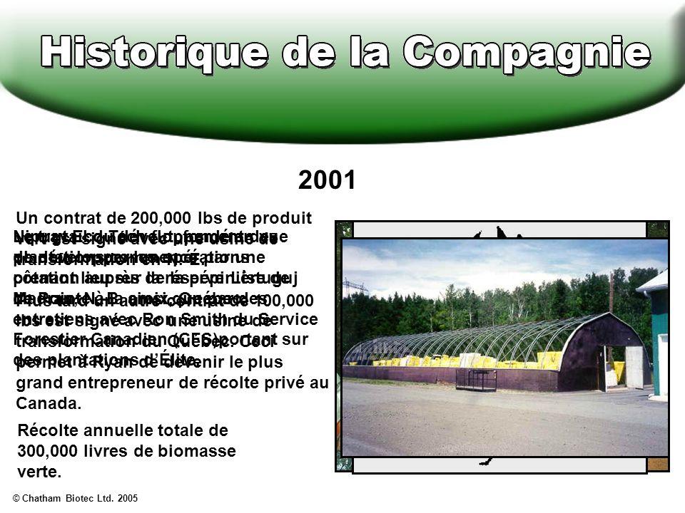 Un contrat de 200,000 lbs de produit vert est signé avec une usine de transformation en N.-É.