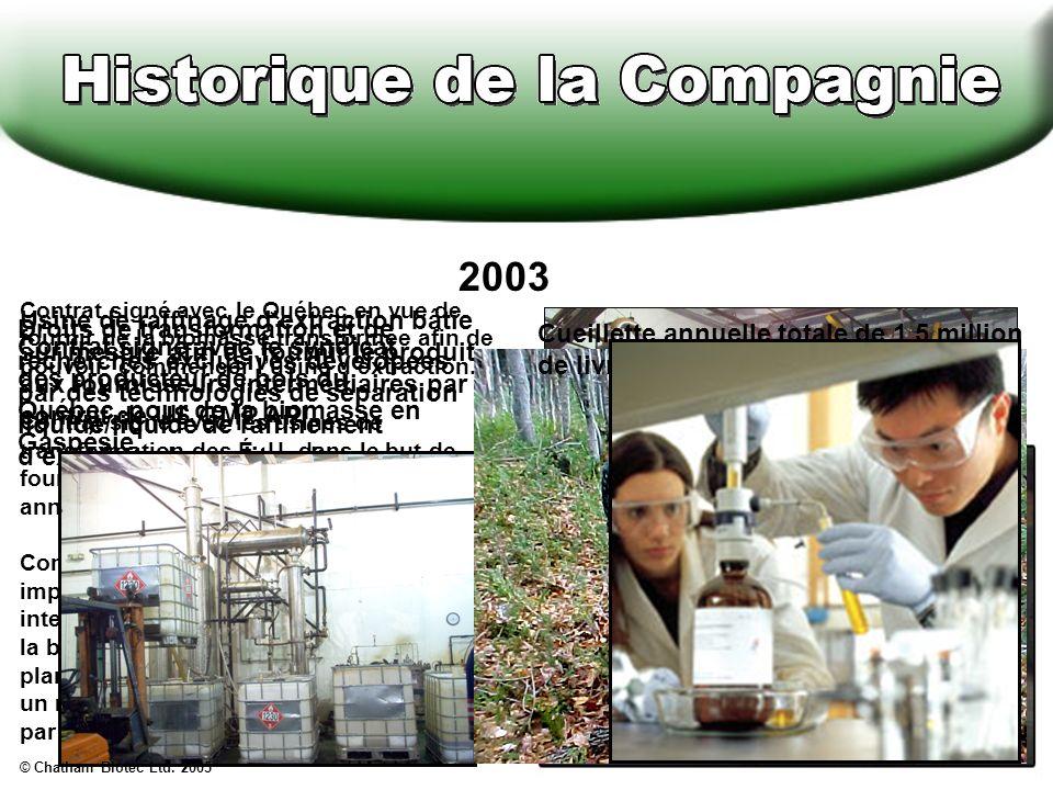 Le contrôle de qualité, provenant du laboratoire de l usine de Shippagan, a augmenté avec 3 HPLC et de l équipement de tests d extraction.
