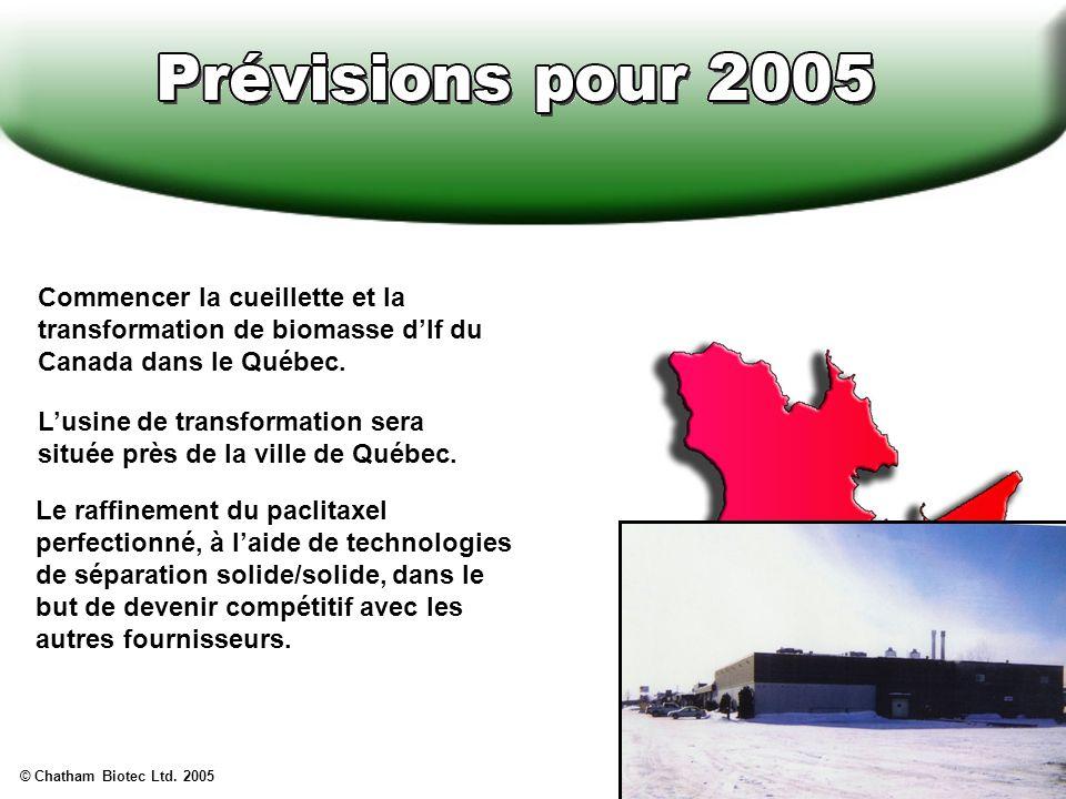 Commencer la cueillette et la transformation de biomasse dIf du Canada dans le Québec.