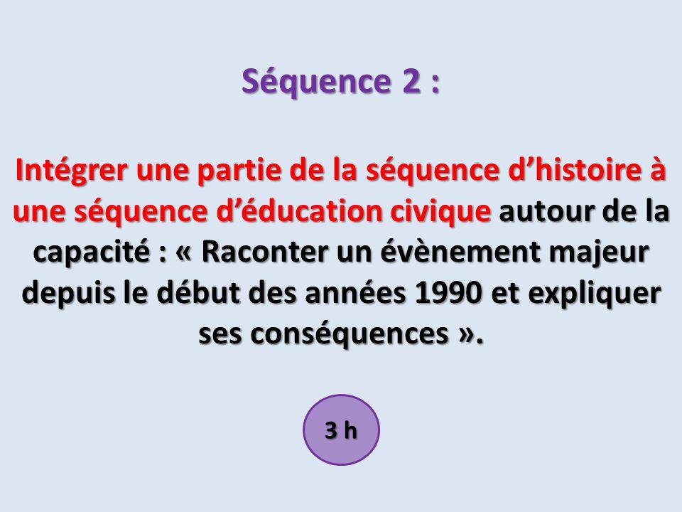 3 h Séquence 2 : Intégrer une partie de la séquence dhistoire à une séquence déducation civique autour de la capacité : « Raconter un évènement majeur