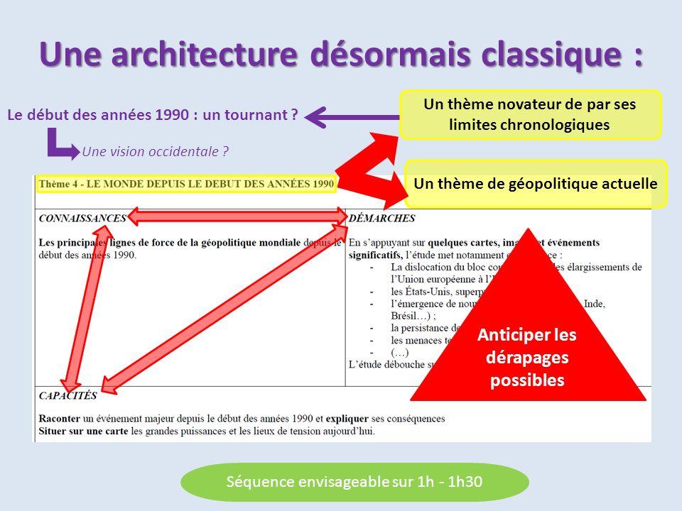 Une architecture désormais classique : Un thème novateur de par ses limites chronologiques Un thème de géopolitique actuelle Anticiper les dérapages p