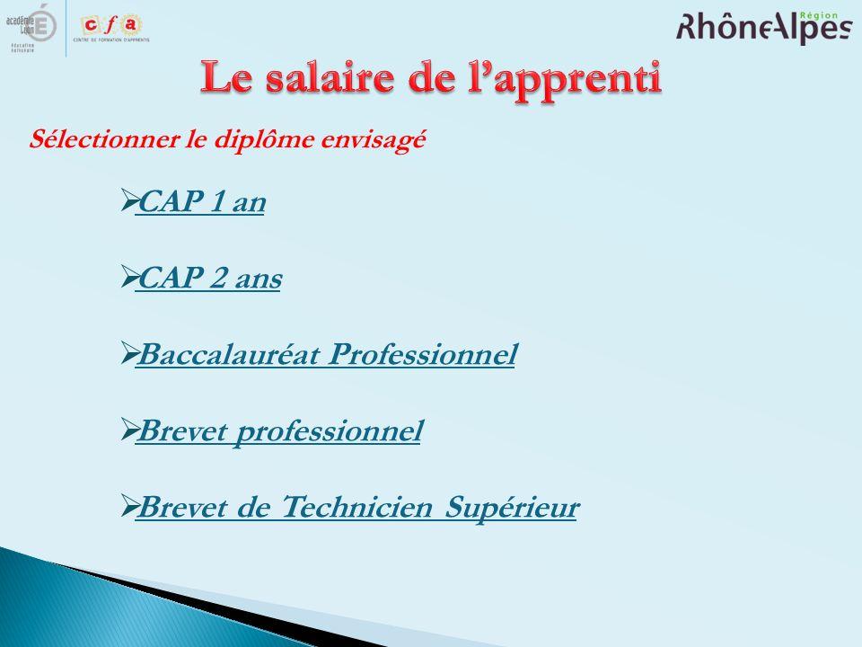 CAP 1 an CAP 2 ans Baccalauréat Professionnel Brevet professionnel Brevet de Technicien Supérieur Sélectionner le diplôme envisagé