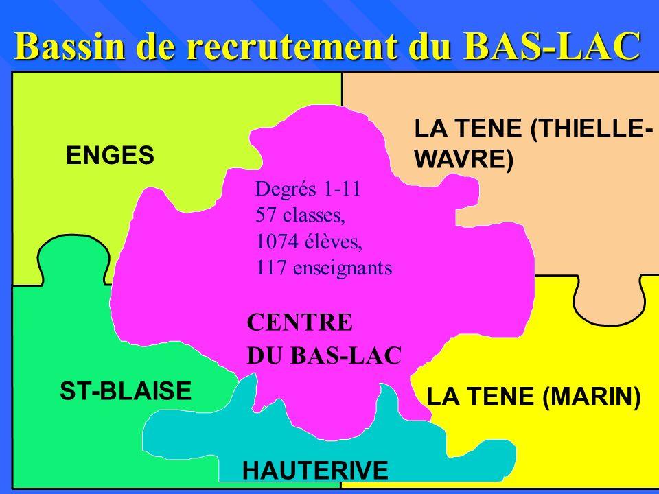 Bassin de recrutement du BAS-LAC JCM / 20.04.98 CENTRE ESRN DES 2 THIELLES ENGES LA TENE (THIELLE- WAVRE) ST-BLAISE LA TENE (MARIN) CENTRE DU BAS-LAC