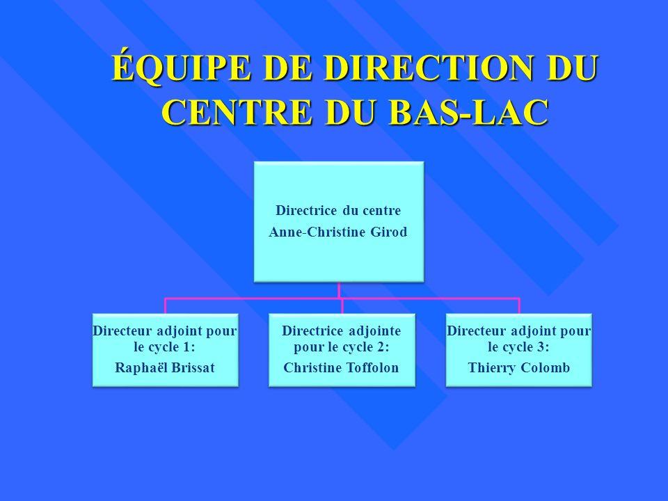 ÉQUIPE DE DIRECTION DU CENTRE DU BAS-LAC Directrice du centre Anne-Christine Girod Directeur adjoint pour le cycle 1: Raphaël Brissat Directrice adjoi