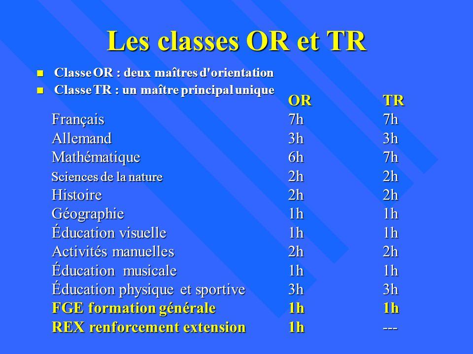 Les classes OR et TR n Classe OR : deux maîtres d'orientation n Classe TR : un maître principal unique ORTR Français7h7h Allemand3h3h Mathématique6h7h