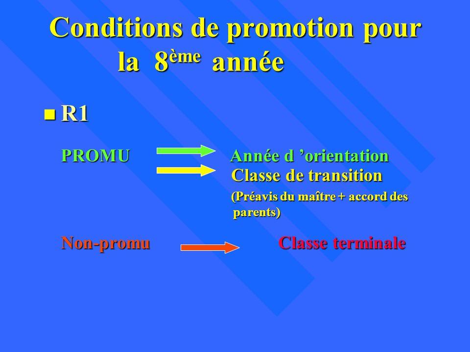 Conditions de promotion pour la 8 ème année n R1 PROMU Année d orientation Classe de transition (Préavis du maître + accord des parents) Non-promuClas