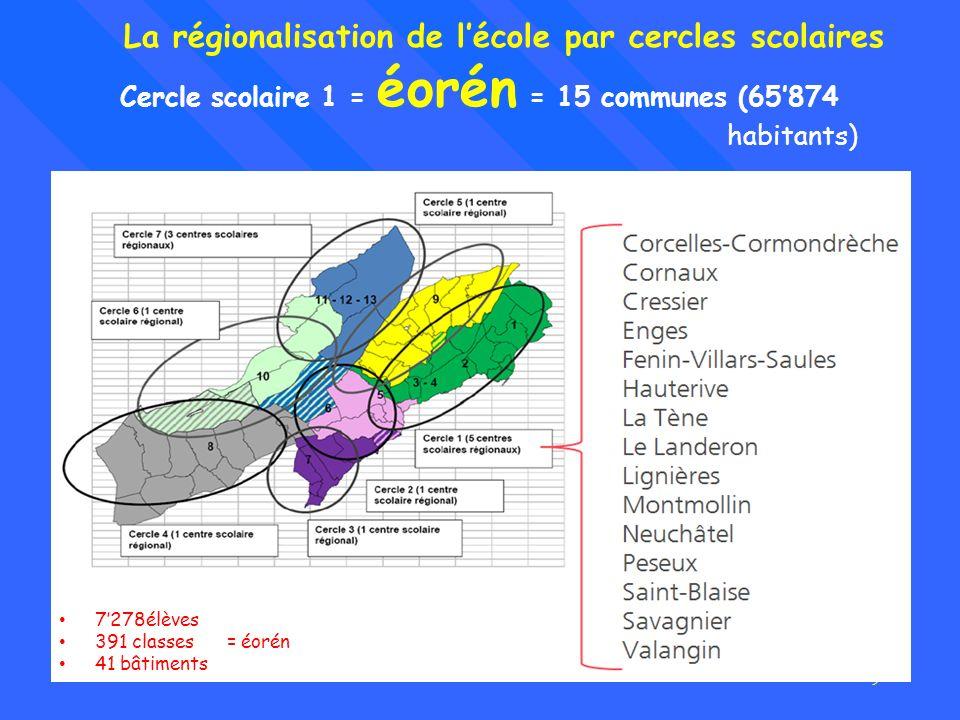 9 La régionalisation de lécole par cercles scolaires Cercle scolaire 1 = éorén = 15 communes (65874 habitants) 7278élèves 391 classes = éorén 41 bâtim