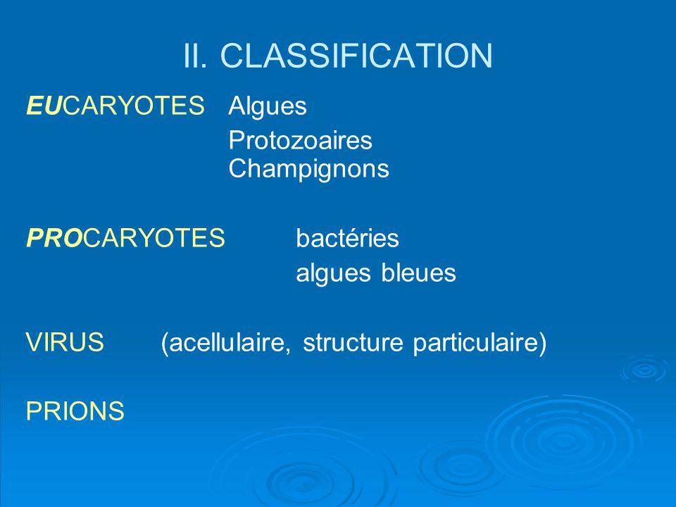 EUCARYOTES Algues Protozoaires Champignons PROCARYOTESbactéries algues bleues VIRUS (acellulaire, structure particulaire) PRIONS II. CLASSIFICATION