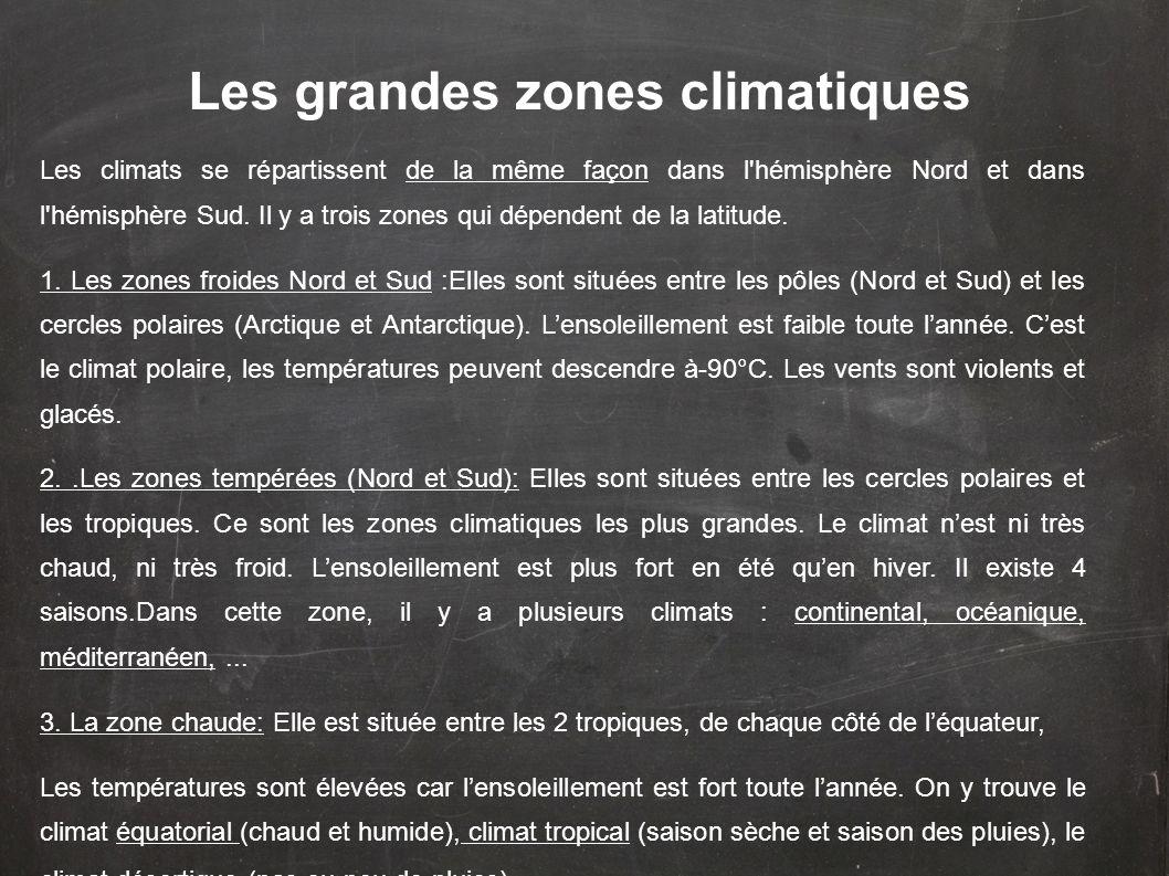 Les climats se répartissent de la même façon dans l'hémisphère Nord et dans l'hémisphère Sud. Il y a trois zones qui dépendent de la latitude. 1. Les