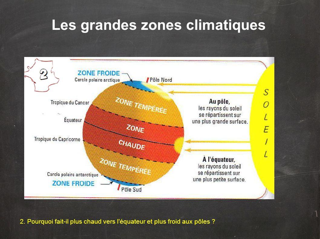 2. Pourquoi fait-il plus chaud vers l'équateur et plus froid aux pôles ?