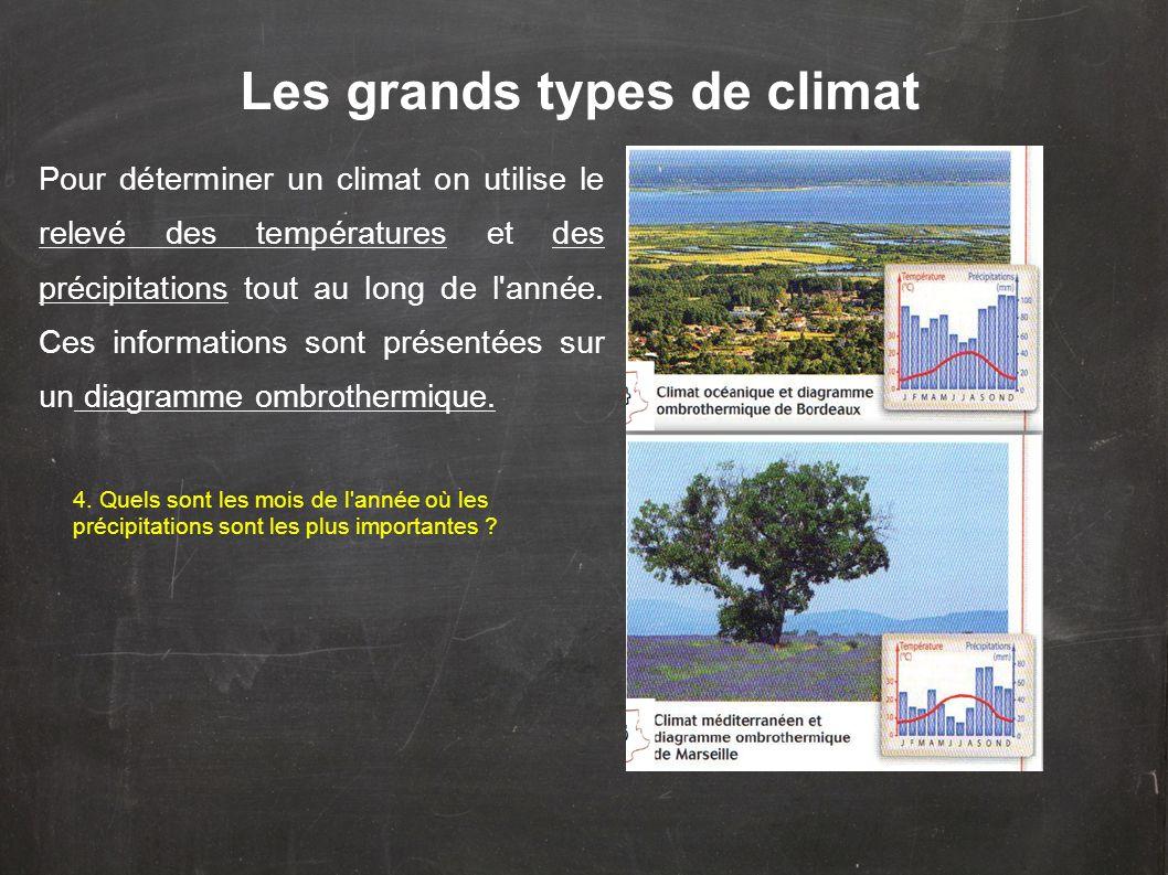 Les grands types de climat Pour déterminer un climat on utilise le relevé des températures et des précipitations tout au long de l'année. Ces informat