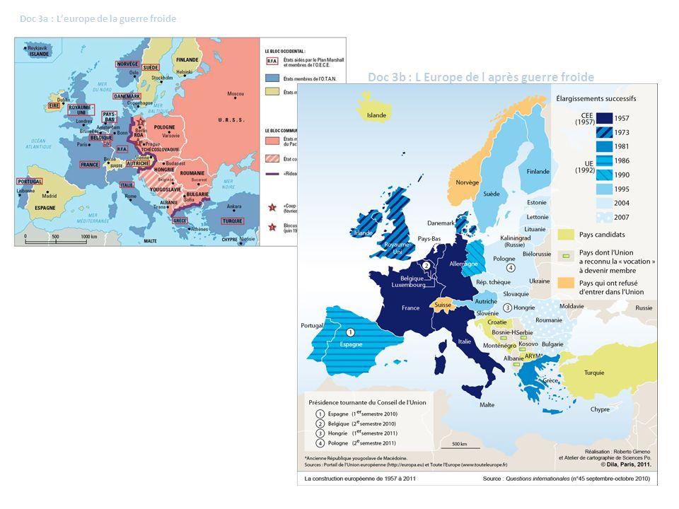 Doc 3a : Leurope de la guerre froide Doc 3b : L Europe de l après guerre froide