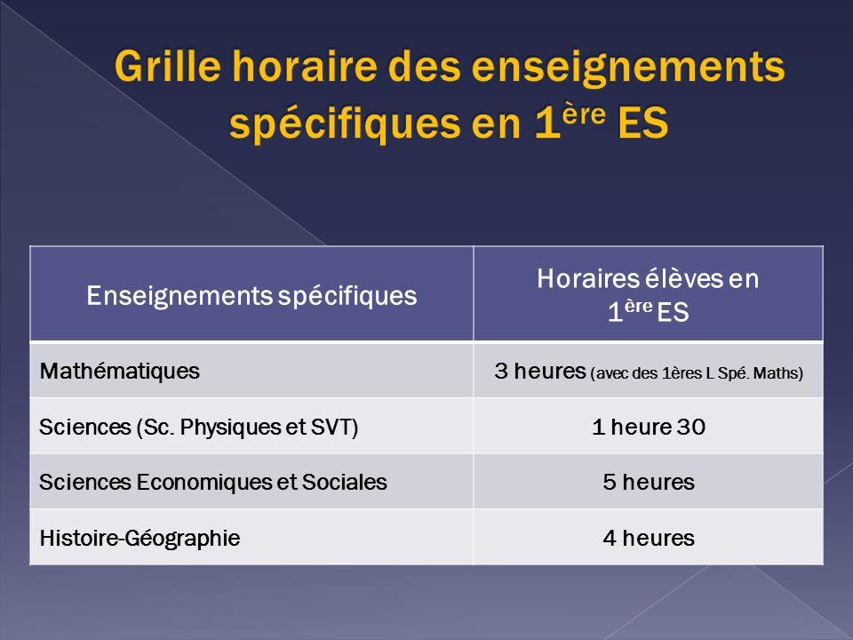 Enseignements spécifiques Horaires élèves en 1 ère ES Mathématiques3 heures (avec des 1ères L Spé.
