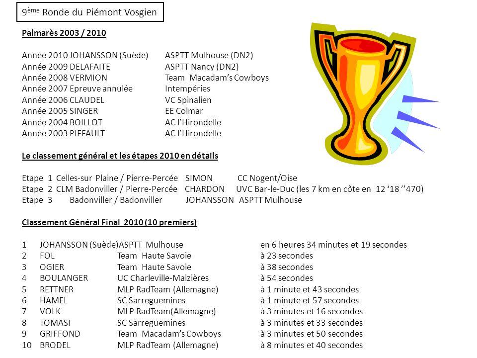 9 ème Ronde du Piémont Vosgien Palmarès 2003 / 2010 Année 2010JOHANSSON (Suède)ASPTT Mulhouse (DN2) Année 2009DELAFAITEASPTT Nancy (DN2) Année 2008VER