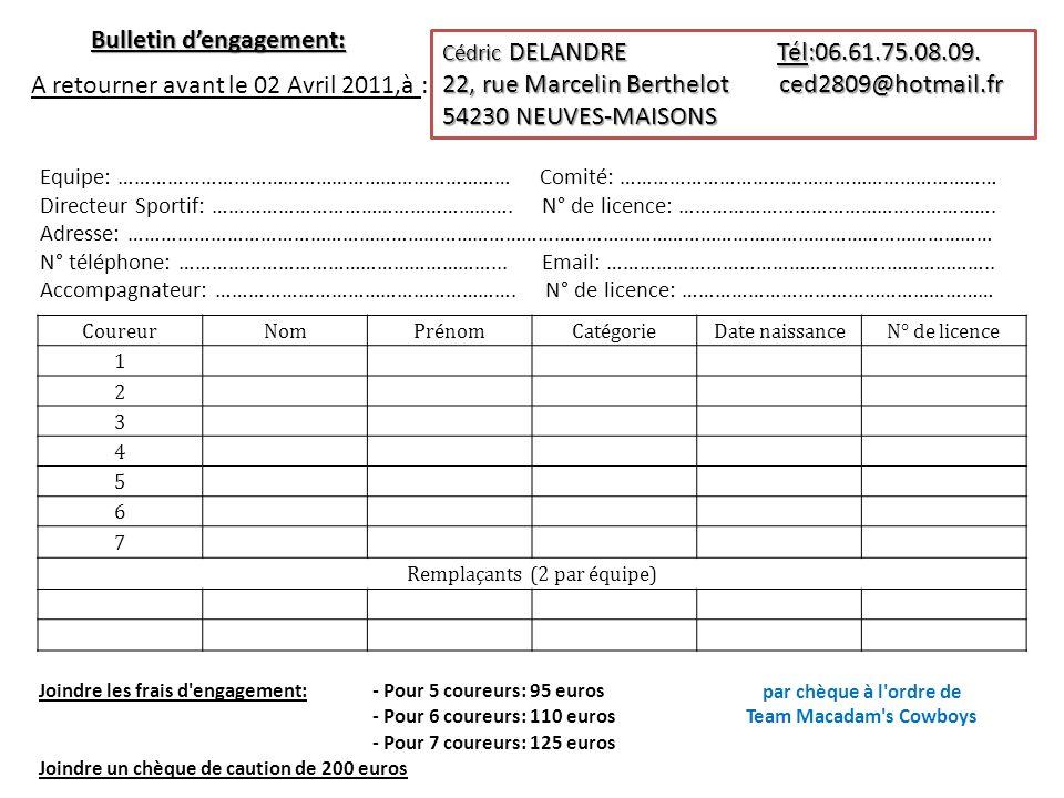 Bulletin dengagement: A retourner avant le 02 Avril 2011,à : Cédric DELANDRE Tél:06.61.75.08.09. 22, rue Marcelin Berthelot ced2809@hotmail.fr 54230 N