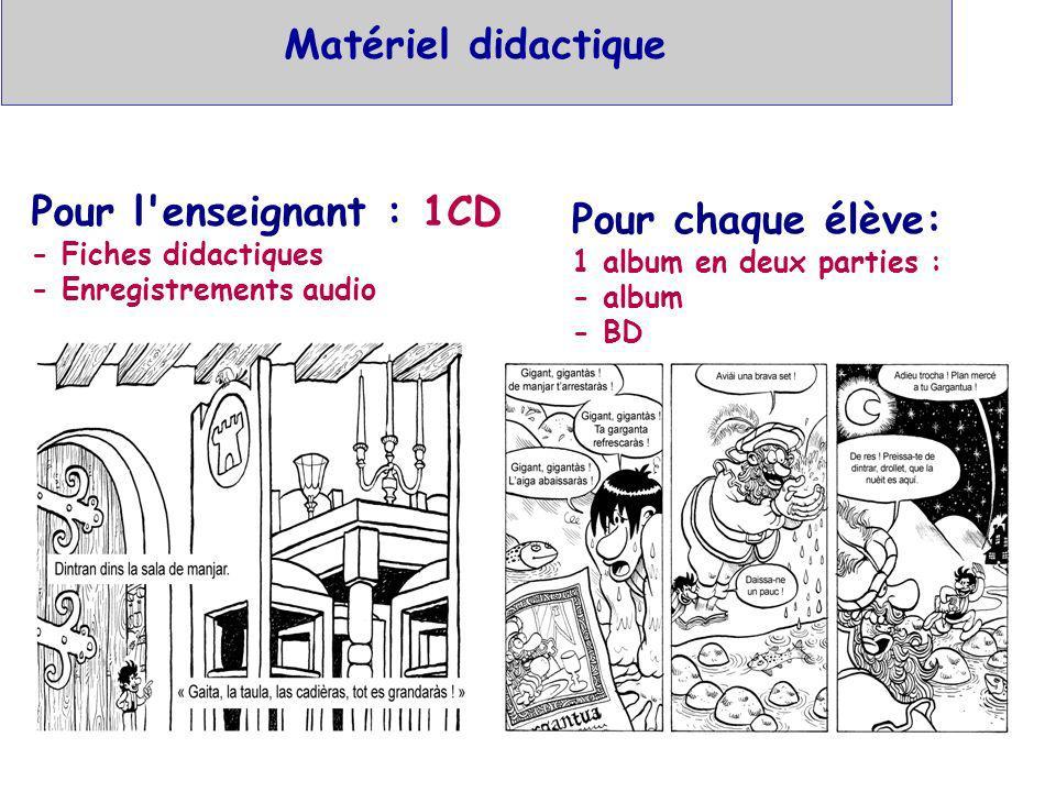 Matériel didactique Pour l'enseignant : 1CD - Fiches didactiques - Enregistrements audio Pour chaque élève: 1 album en deux parties : - album - BD