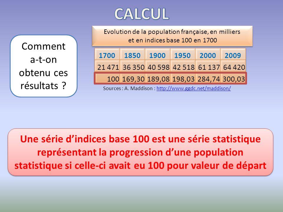 Evolution de la population française, en milliers et en indices base 100 en 1700 Evolution de la population française, en milliers et en indices base