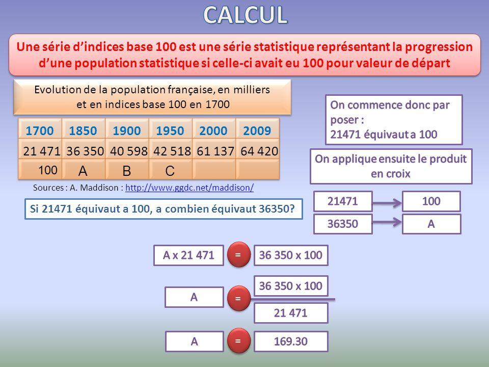 Si 21471 équivaut a 100, a combien équivaut 36350? Une série dindices base 100 est une série statistique représentant la progression dune population s